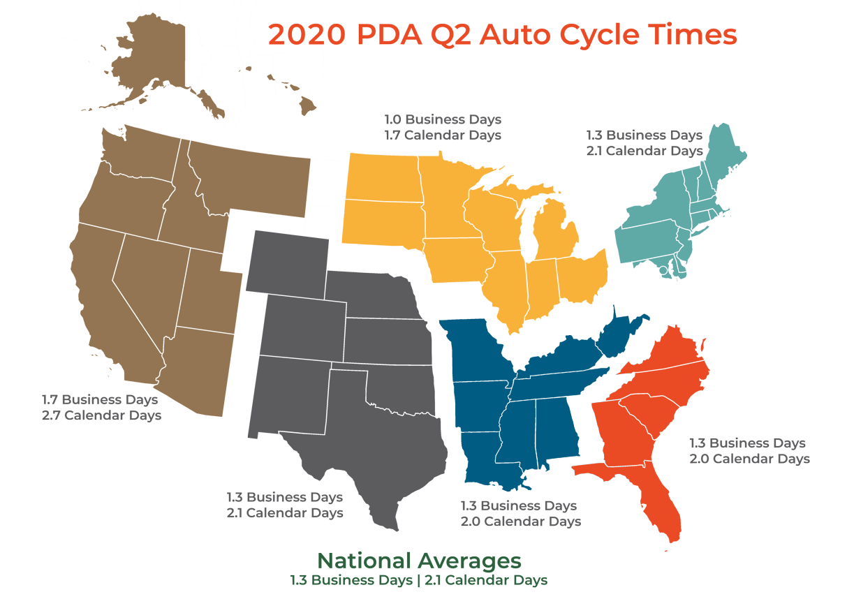 Cycle Time Map